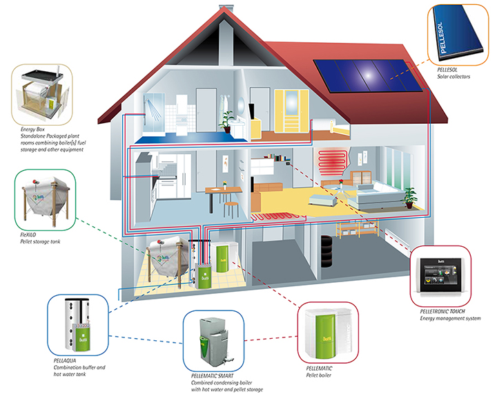 Hot Water Radiator System Diagram And Hot Water Systems From